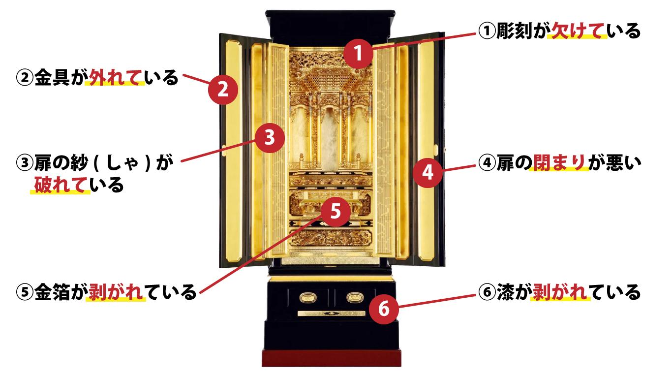 仏壇クリーニング 奈良